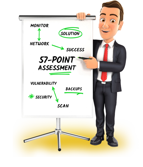 IT manager next to whiteboard showing our 57-point IT Systems Security and Network Performance Assessment.