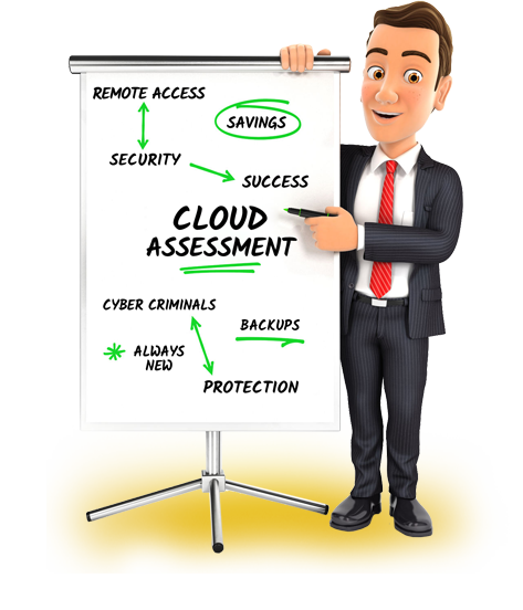 IT manager next to whiteboard showing how to get a cloud assessment that could result in tens of thousands of dollars in savings from a cloud services provider using your own private cloud server.